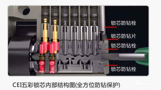 这把全自动推拉式智能锁具有很多特点且与非防盗结构的智能锁有着本质的差别 1、使用的锁芯有很大差别: 防盗结构智能锁的锁芯:是插芯锁芯,锁芯是防钻的,防撬,防技术开启的防盗结构锁芯。这锁芯符合国家防盗锁的技术标准。 锁芯的防钻非常重要,目前市场上的智能锁安装的锁芯基本不防钻、也不做防钻的保护,这种智能锁是不符合防盗门、装甲门的防盗规范的!