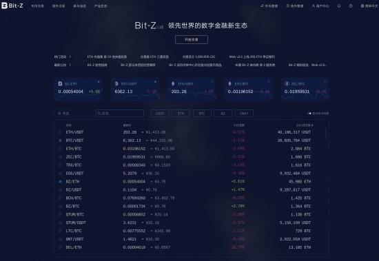 Bit-Z Web2.0版本正式上线 全球首创交易区多选规则