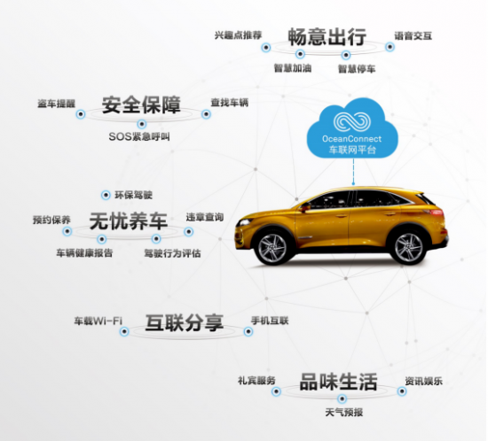DS7广州车展又获大奖 智慧出行 科技领衔