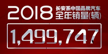 2018年终回顾 长安汽车收获颇丰