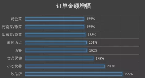 茶小萃丨2019年中国餐饮报告深度解析饮品市场!