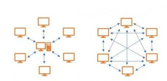 DOP—去中心化的云存储服务系统