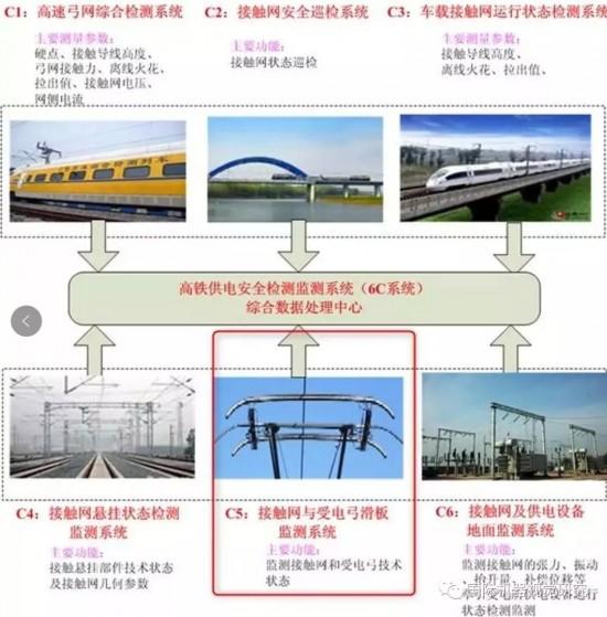 微链机器人视觉赋能中国机车,中国机器人视觉引领国际应用方向