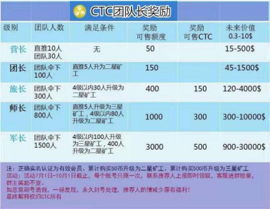 云太链6月25日内测火爆币圈,实力对接团队!