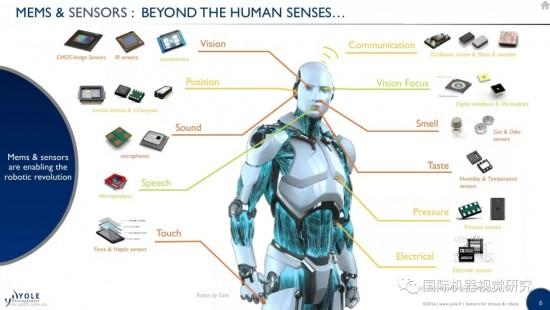 机器人视觉系统包括哪些关键技术?