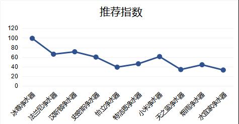 http://www.feizekeji.com/jiaodian/145784.html