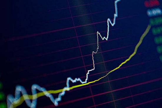 今日股市行情-大盘指数分析,股票配资平台推荐,股票知识-今日龙头股推荐
