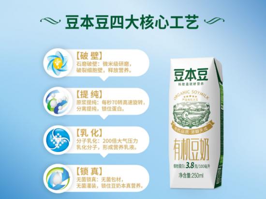 """豆本豆有机豆奶成为""""爆款""""饮品背后的逻辑"""