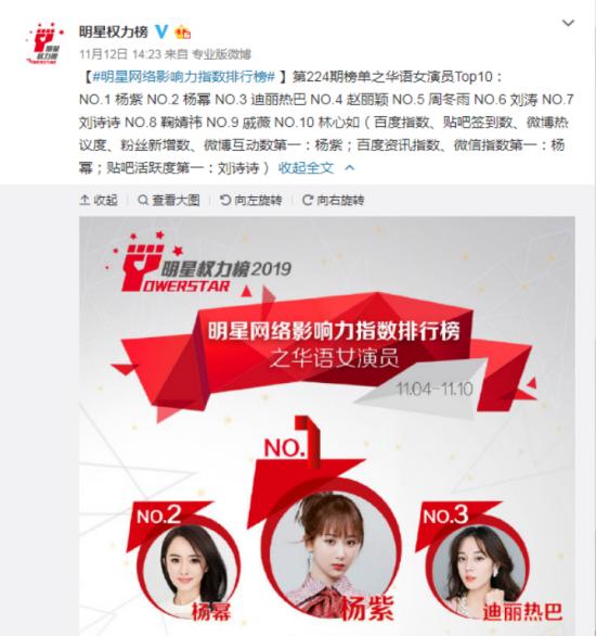 第224期明星权力榜揭晓 小刀电动车代言人杨紫再度问鼎