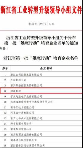 """依托""""专精特新"""",超威入选浙江""""雄鹰行动""""培育企业名单"""
