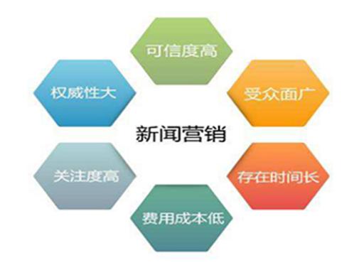 软文推广与关键词推广有什么区别?深圳艺耀传媒韦振发