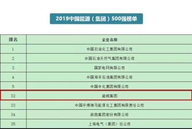实力认证!超威集团上榜2019中国能源(集团)500强