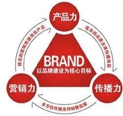 西安优尚购网络科技有限公司