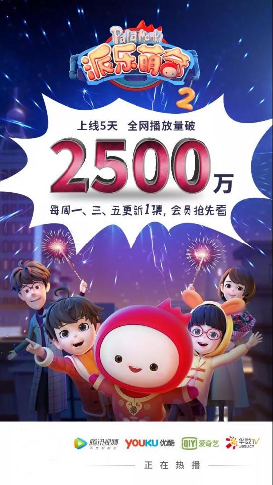 《派樂萌奇2》開播5天播放量突破2500萬!成為春節檔國產少兒動畫新秀