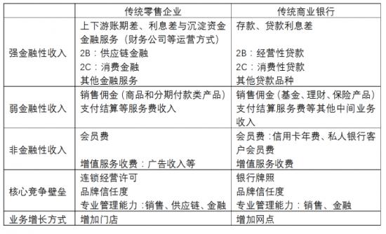 中国电子银行网:产品专家柳文龙看开放银行与直销银行金融科技最佳发展规划