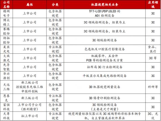 池東海:華為P40受益股長期投資價值分析