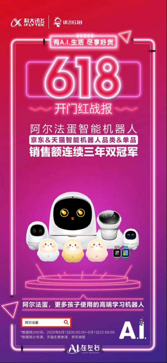 阿尔法蛋智能机器人618开门红战报:连续三年登顶销售榜