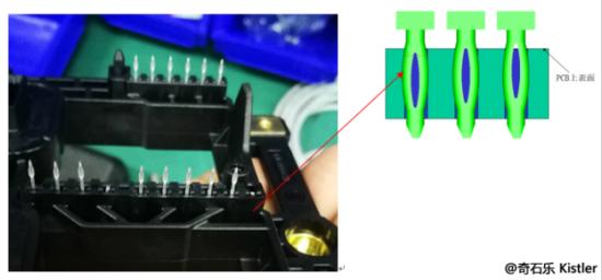 伺服壓機特點及應用-PCB板PIN針壓裝