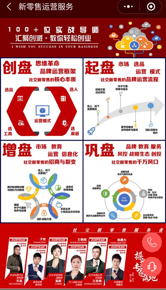 中国社交新零售服务平台运营总裁班讲师简介之杨建允