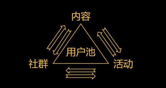 杨建允谈企业社群营销运营规划在社交新零售中的运用(二)