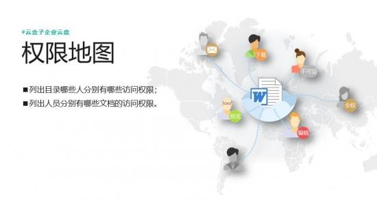 云盒子上线「权限地图」新功能,批量管理文档权限