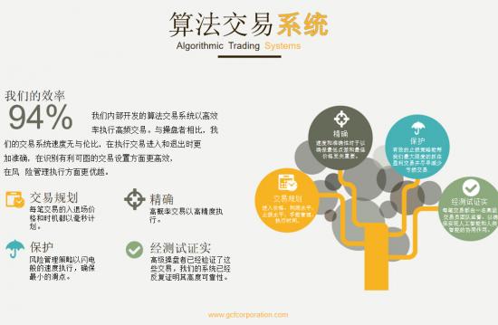 创世集团GCF有什么实体项目?GCF绿色倡议项目是什么?
