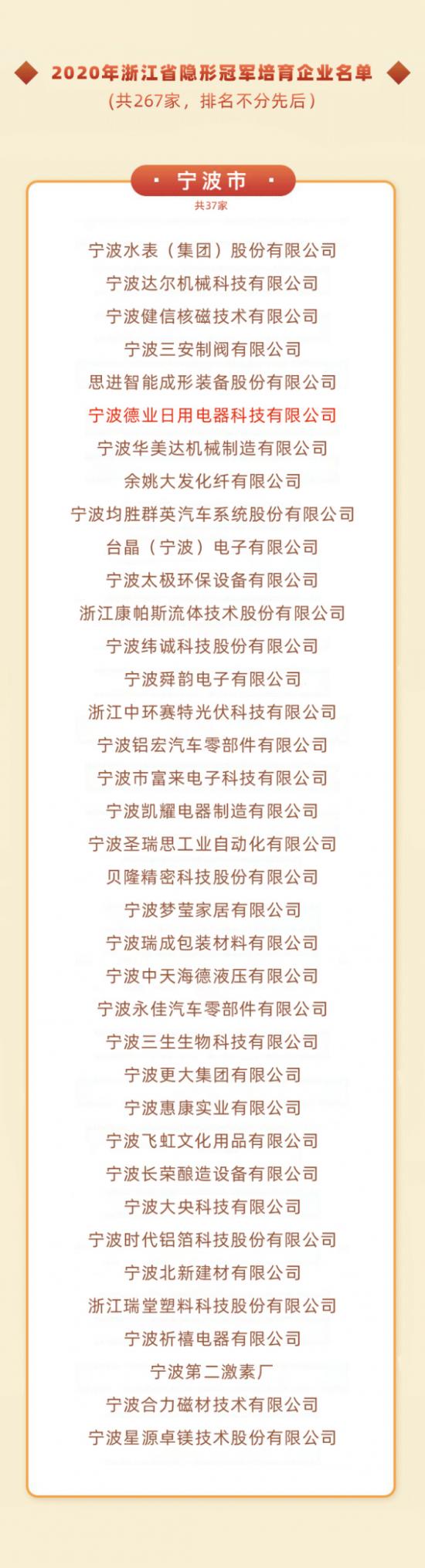 爱游戏体育平台荣登2020年度浙江省隐形冠军培育企业名单